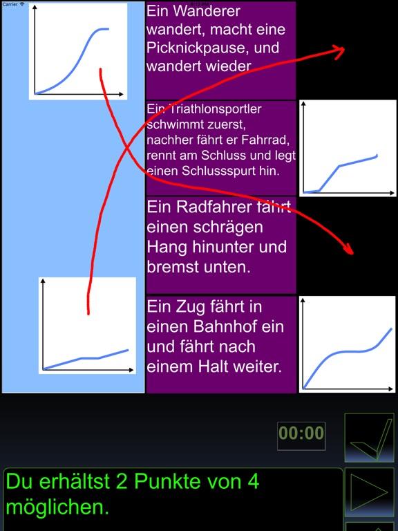 mathapp LU14 Grafische Darst App Preisentwicklung und Preisalarm