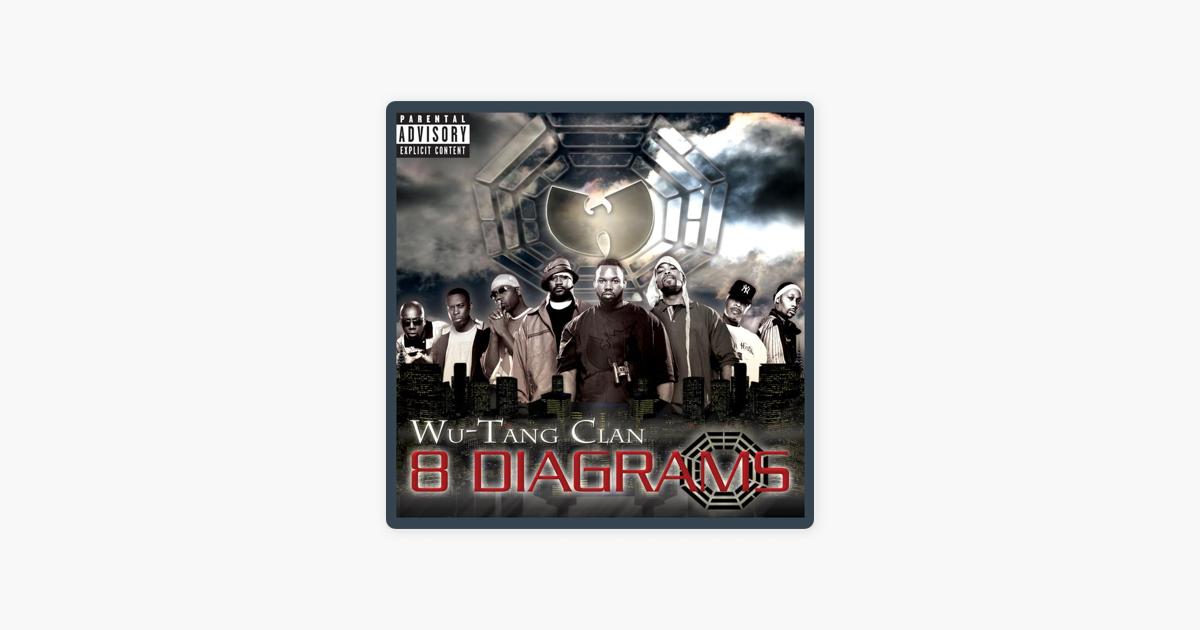 Wu Tang Clan 8 Diagrams Zip Download Circuit Diagram Symbols