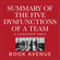 Book Avenue - Summary of The Five Dysfunctions of a Team: A Leadership Fable (Unabridged)