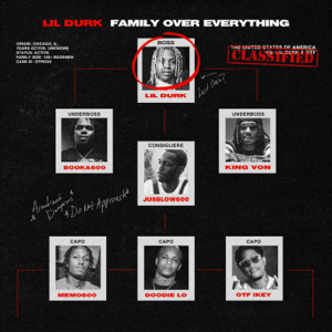 Only The Family & Lil Durk - Career Day feat. Polo G