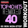 Top 40 Hits Remixed Vol. 40 (Nonstop Workout Mix 128 BPM), Power Music Workout