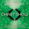 Verschiedene Interpreten - Die ultimative Chartshow - Die beliebtesten Weihnachtshits Grafik