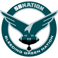 Bleeding Green Nation