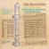 Sonate für 3 Altblockflöten in B-Flat Major: III. Allegro - Linde Höffer von Winterfeld, Jeannette Cramer-Chemin-Petit & Niklas Trustedt