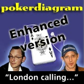 PokerDiagram Poker Podcast (Enhanced version)