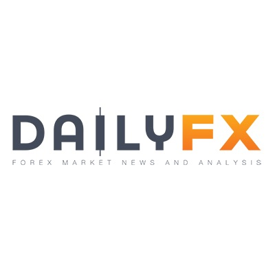 Dailyfx Tv Forex Trading News And Ysis