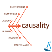 Podcast cover art for Causality