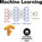 Machine Learning – Software Engineering Daily