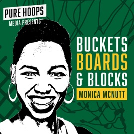 Buckets Boards And Blocks Nate Burleson Of Cbs Sports And