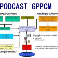 Carlos Alberto Ligori podcast