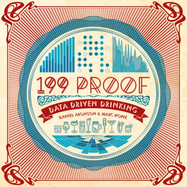 199 Proof: Data Driven Drinking