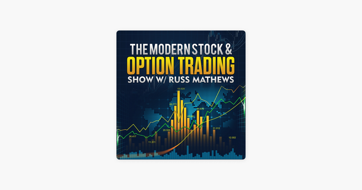Top 15 Option Trading Podcasts You Must Follow in