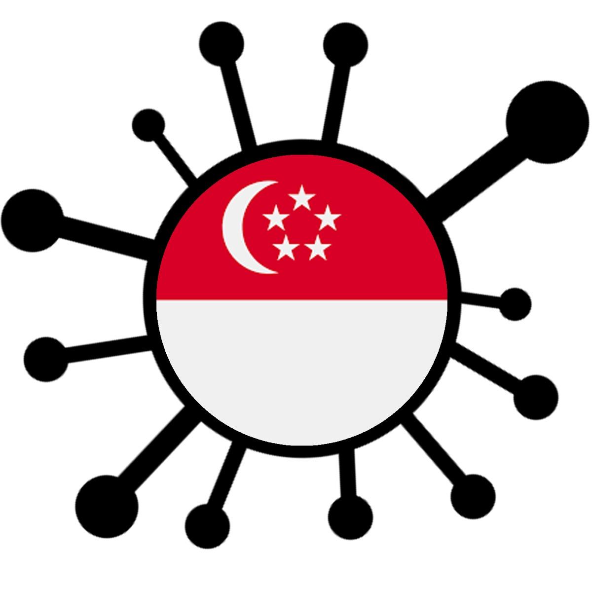 COVID-19 Singapore New Cases Summary - AutoPodcasts
