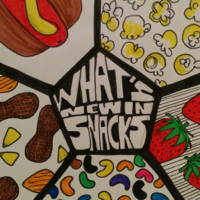 What's New In Snacks podcast
