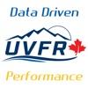 Data Driven Performance artwork