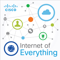 Introduction to the Internet of Everything (I2IoE) Summary