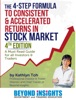 The 4 Step Formula to Consistent & Accelerated Returns in Stock Market