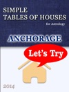 Simple Tables Of Houses For Astrology Anchorage 2014 Lets Try