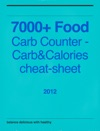 7000 Food Carb Counter - Carb  Calories Cheat-Sheet