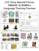 U.S. Army Special Forces SWAHILI & SOMALI Language Training Courses