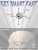 Joe Tojek - Get Smart Fast: An analysis of Internet based collaborative knowledge environments for critical digital media autonomy artwork
