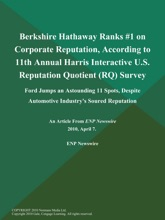 Berkshire Hathaway Ranks #1 on Corporate Reputation, According to 11th Annual Harris Interactive U.S. Reputation Quotient (RQ) Survey; Ford Jumps an Astounding 11 Spots, Despite Automotive Industry's Soured Reputation