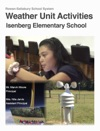 Weather Unit Activities