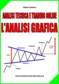 Analisi tecnica e trading online - l'analisi grafica
