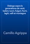Dialogo Sopra La Generatione De Venti Baleni Tuoni Fulgori Fiumi Laghi Valli Et Montagne