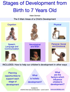 Stages of Development from Birth to 7 Years Old Book Cover