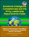 Emotional Intelligence Competencies And The Army Leadership Requirements Model Attributes Of Self-awareness Self-confidence Self-control Trustworthiness Adaptability Initiative And Empathy