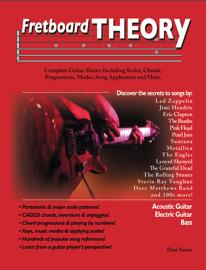 Fretboard Theory
