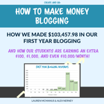 How to Make Money Blogging - How We Made $103,457.98 Our First Year Blogging