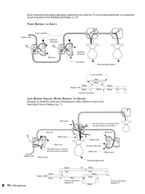 Household Electrical Wiring Guide on