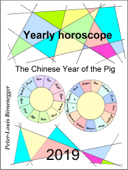 Yearly Horoscope 2019