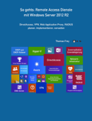So gehts: Remote Access Dienste mit Windows Server 2012 R2