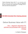 ISO 38500 Unlocked The Missing Pieces Deliver Business Value With IT - Run - Aligned To Described ITIL Activities And Processes With A Service Strategy