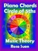 Music Theory - Piano Chords Theory - Circle Of 5ths