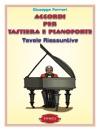 Accordi Per Tastiera E Pianoforte