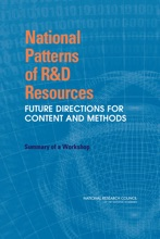 National Patterns Of R&D Resources
