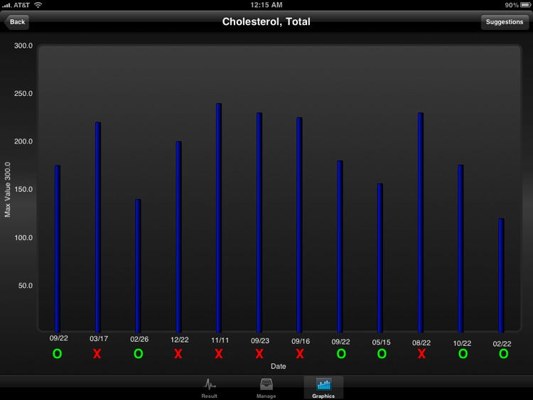 """Blood Test Monitor """"for iPad"""" Lite"""