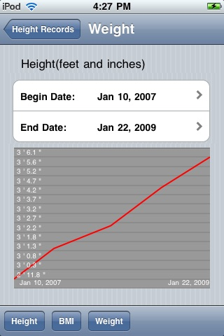 Height Log – Height Care, Height Tracker and Height Predictor