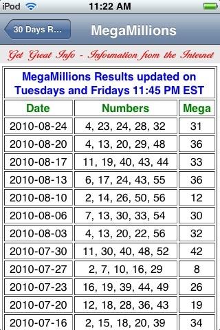 MegaMillions Results