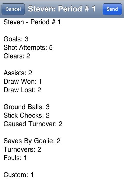 iPS Lacrosse Stats