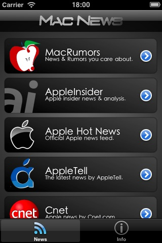 Macintosh News