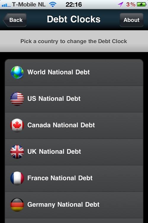Real Time World Debt Clock screenshot-4