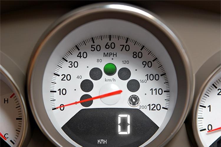 SpeedoMeter Dashboard GPS