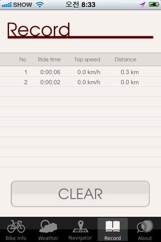 Simple Dashboard screenshot-3