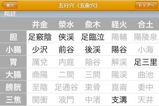 ツボ暗記カード 無料版 ScreenShot3