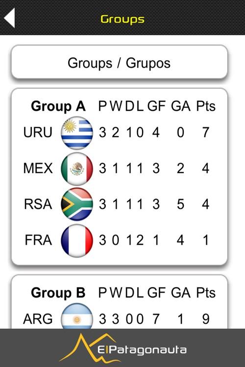 Copa America Edition - Sports Central El Patagonauta screenshot-3